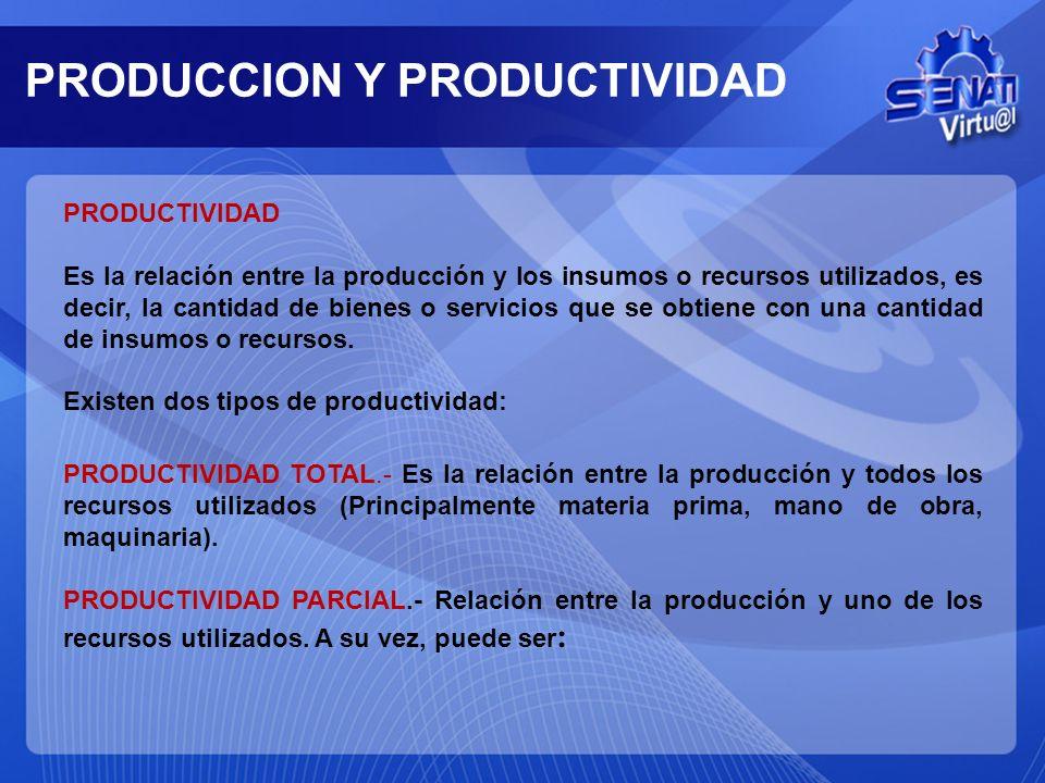 PRODUCTIVIDAD Es la relación entre la producción y los insumos o recursos utilizados, es decir, la cantidad de bienes o servicios que se obtiene con una cantidad de insumos o recursos.