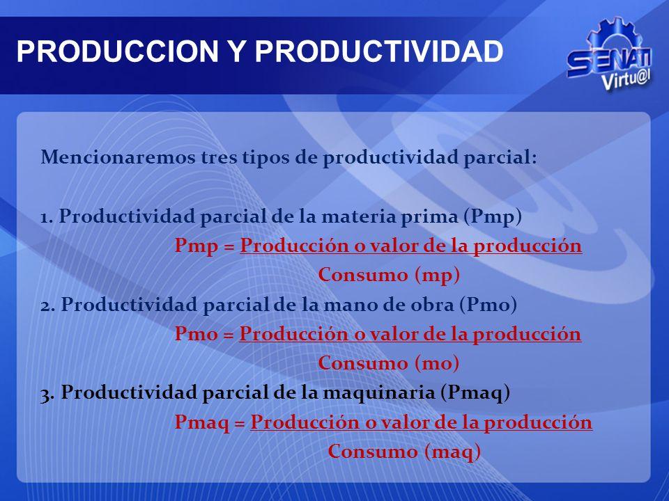 Mencionaremos tres tipos de productividad parcial: 1.