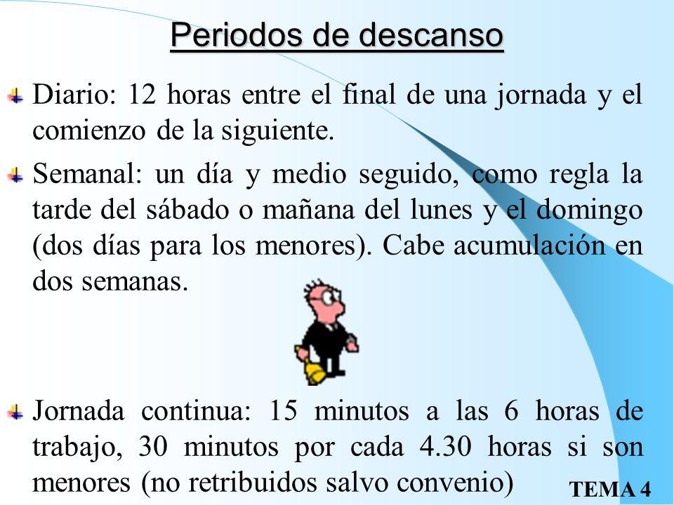 TEMA 4 Periodos de descanso Diario: 12 horas entre el final de una jornada y el comienzo de la siguiente.