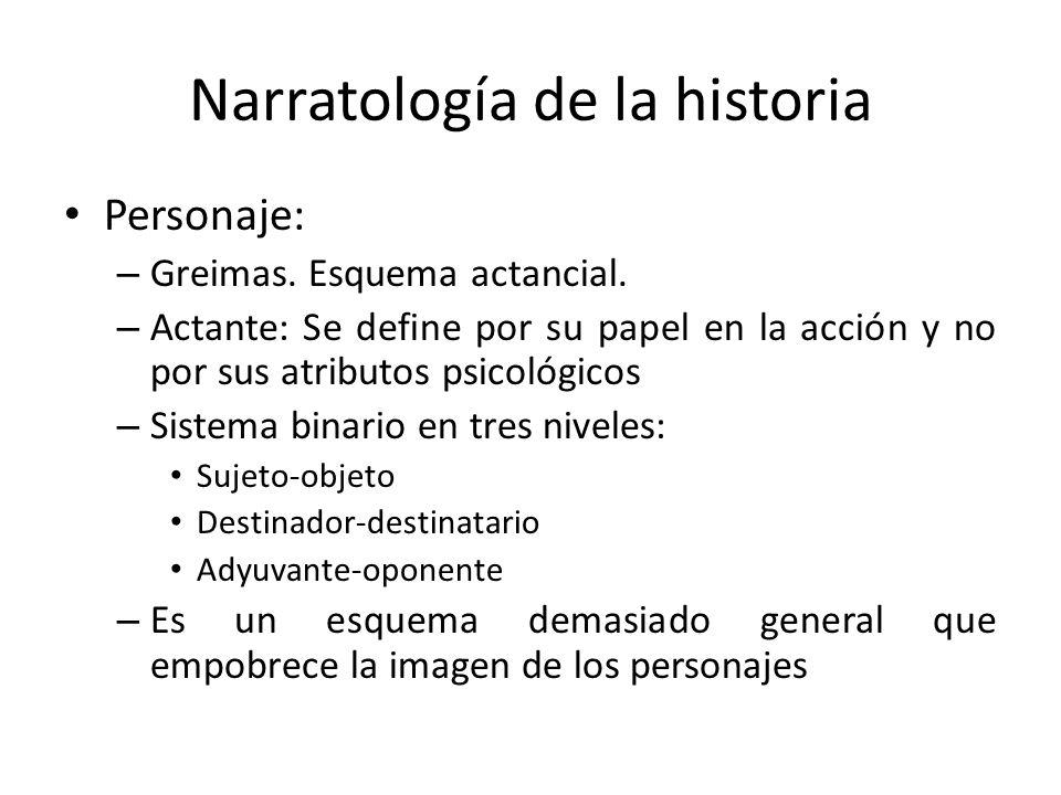 Narratología de la historia Personaje: – Greimas. Esquema actancial. – Actante: Se define por su papel en la acción y no por sus atributos psicológico