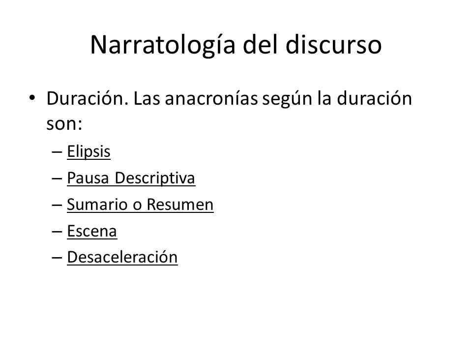 Narratología del discurso Duración. Las anacronías según la duración son: – Elipsis – Pausa Descriptiva – Sumario o Resumen – Escena – Desaceleración