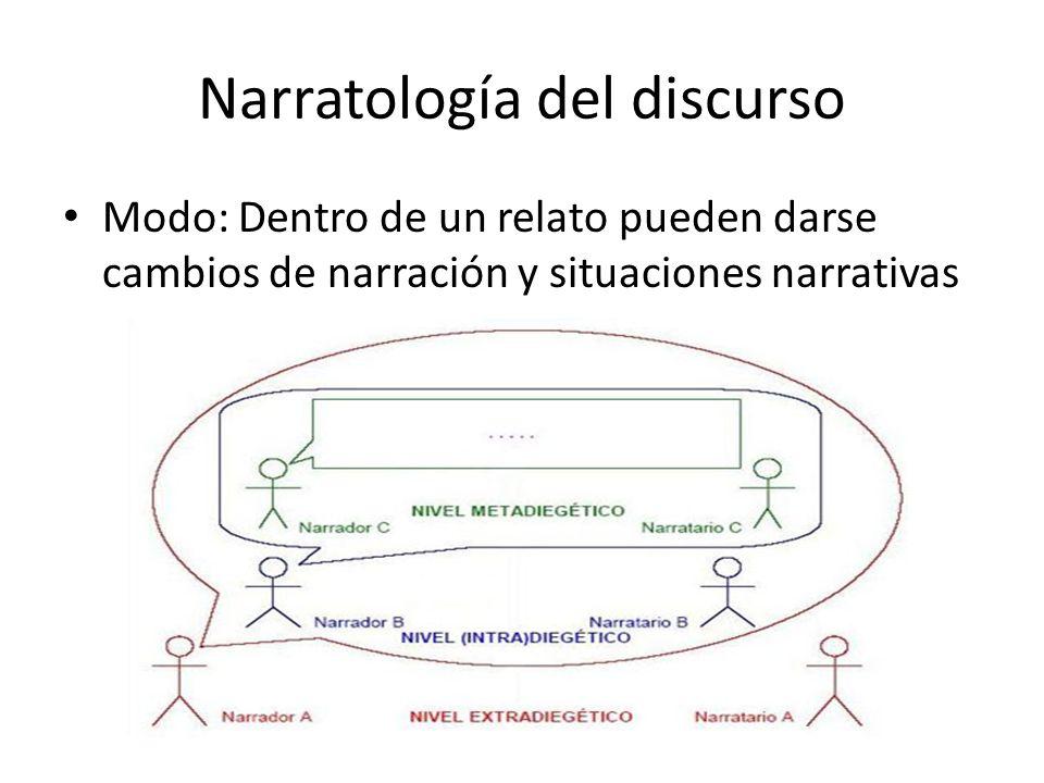 Narratología del discurso Modo: Dentro de un relato pueden darse cambios de narración y situaciones narrativas
