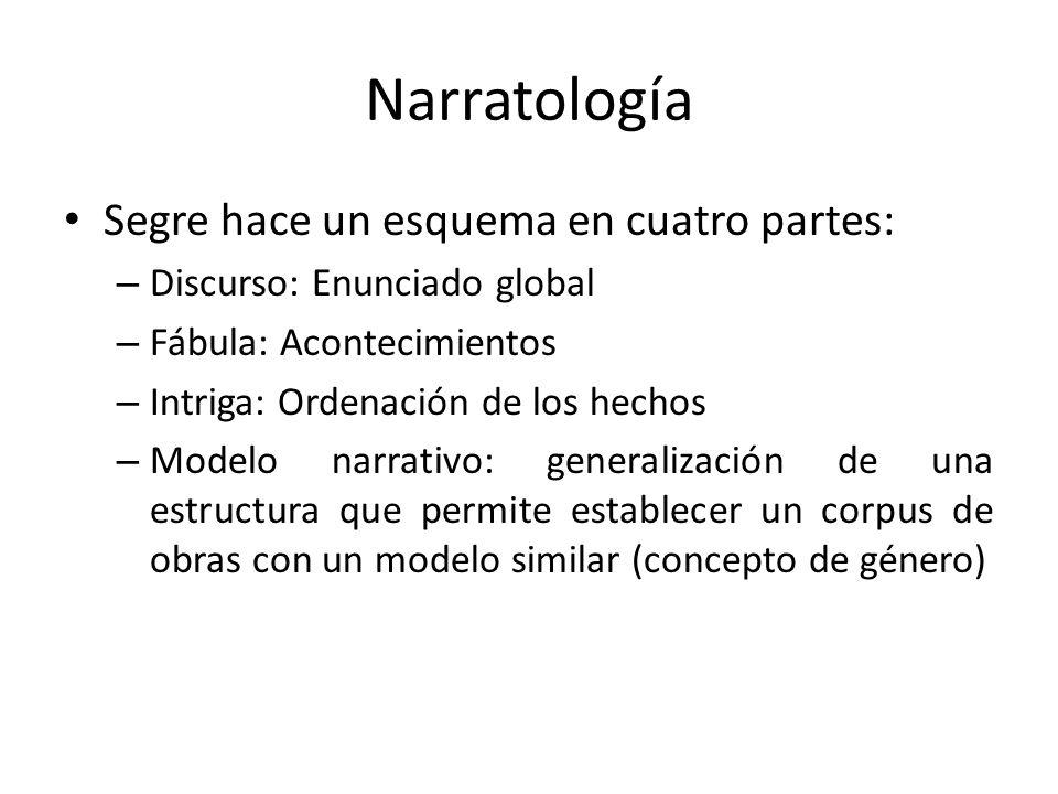 Narratología Segre hace un esquema en cuatro partes: – Discurso: Enunciado global – Fábula: Acontecimientos – Intriga: Ordenación de los hechos – Mode