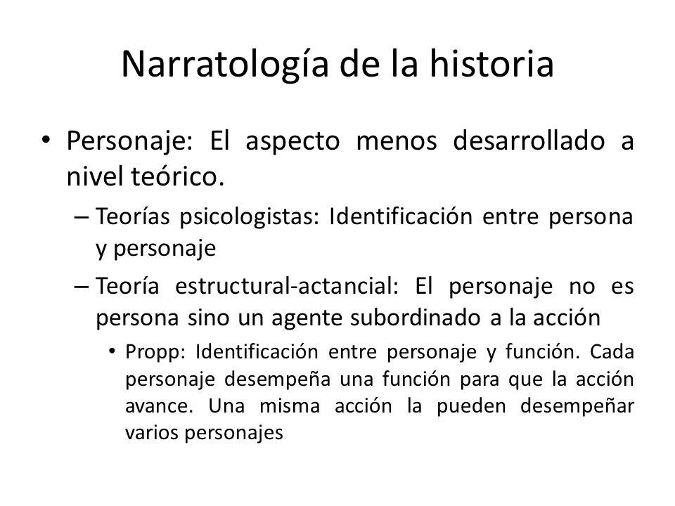 Narratología de la historia Personaje: El aspecto menos desarrollado a nivel teórico. – Teorías psicologistas: Identificación entre persona y personaj