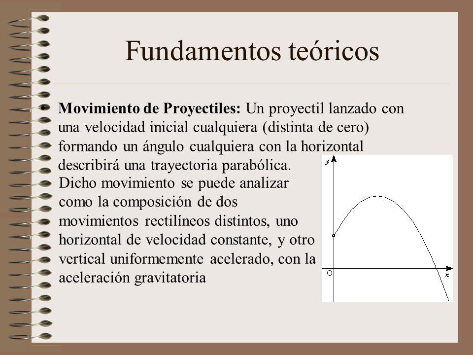 Fundamentos teóricos Movimiento de Proyectiles: Un proyectil lanzado con una velocidad inicial cualquiera (distinta de cero) formando un ángulo cualquiera con la horizontal describirá una trayectoria parabólica.