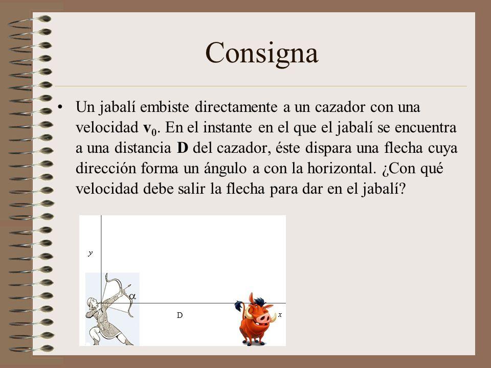 Fundamentos teóricos Movimiento de Proyectiles: Un proyectil lanzado con una velocidad inicial cualquiera (distinta de cero) formando un ángulo cualqu