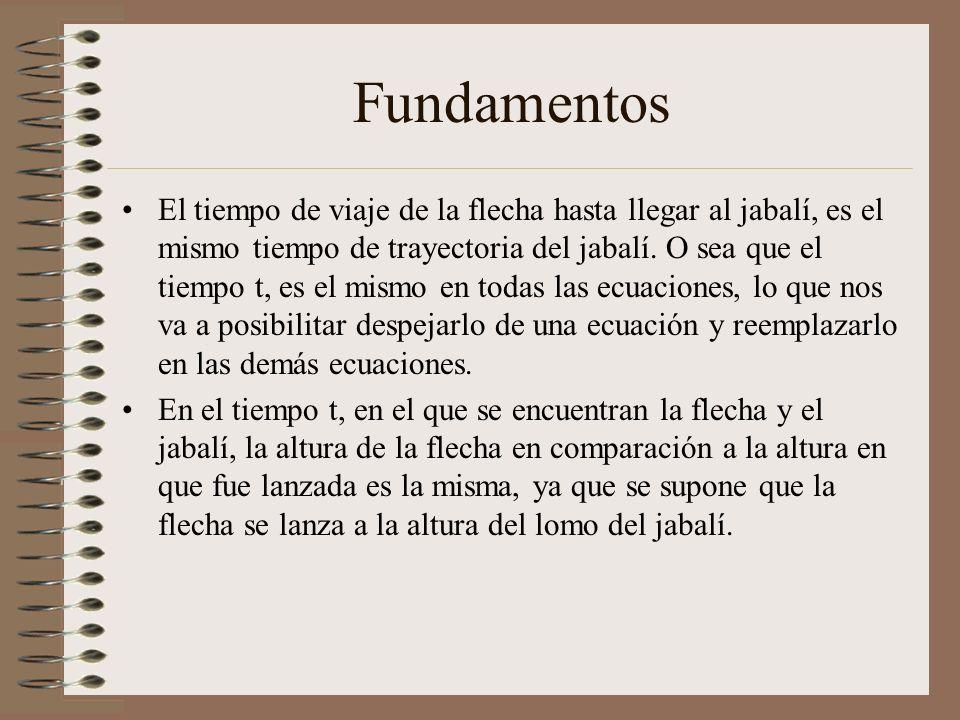 Fundamentos El tiempo de viaje de la flecha hasta llegar al jabalí, es el mismo tiempo de trayectoria del jabalí.
