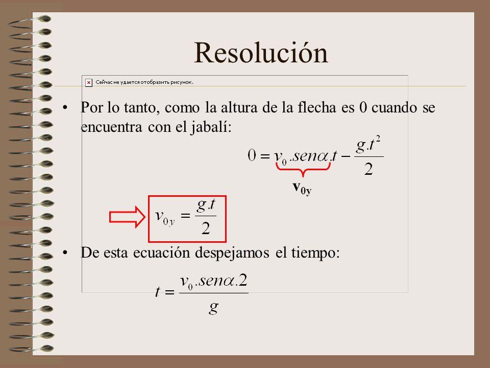 Fundamentos El tiempo de viaje de la flecha hasta llegar al jabalí, es el mismo tiempo de trayectoria del jabalí. O sea que el tiempo t, es el mismo e