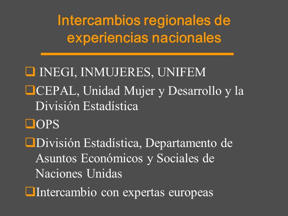 Intercambios regionales de experiencias nacionales INEGI, INMUJERES, UNIFEM CEPAL, Unidad Mujer y Desarrollo y la División Estadística OPS División Es