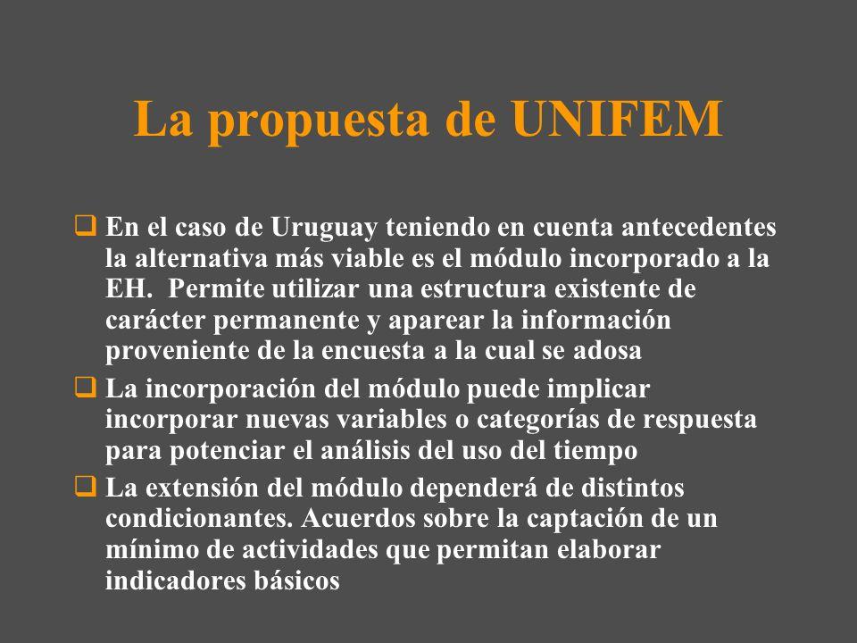 La propuesta de UNIFEM En el caso de Uruguay teniendo en cuenta antecedentes la alternativa más viable es el módulo incorporado a la EH. Permite utili