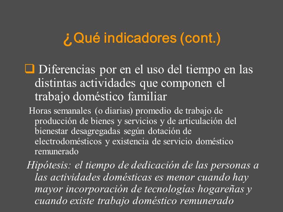 ¿ Qué indicadores (cont.) Diferencias por en el uso del tiempo en las distintas actividades que componen el trabajo doméstico familiar Horas semanales
