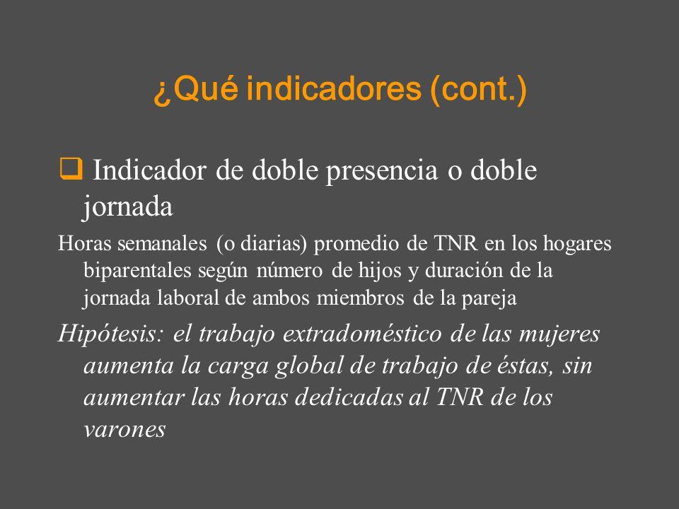 ¿Qué indicadores (cont.) Indicador de doble presencia o doble jornada Horas semanales (o diarias) promedio de TNR en los hogares biparentales según nú