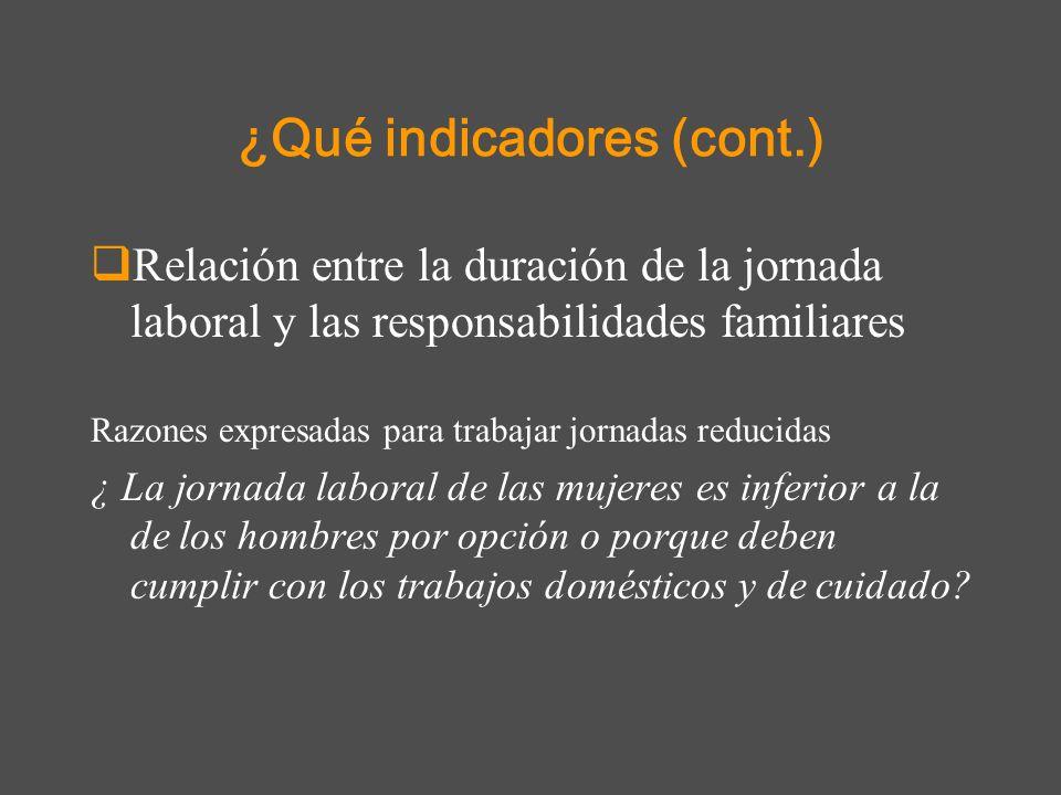 ¿Qué indicadores (cont.) Relación entre la duración de la jornada laboral y las responsabilidades familiares Razones expresadas para trabajar jornadas