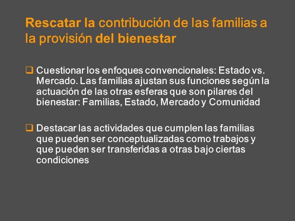 Rescatar la contribución de las familias a la provisión del bienestar Cuestionar los enfoques convencionales: Estado vs. Mercado. Las familias ajustan