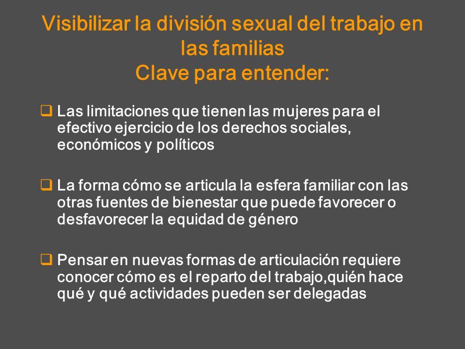 Visibilizar la división sexual del trabajo en las familias Clave para entender: Las limitaciones que tienen las mujeres para el efectivo ejercicio de