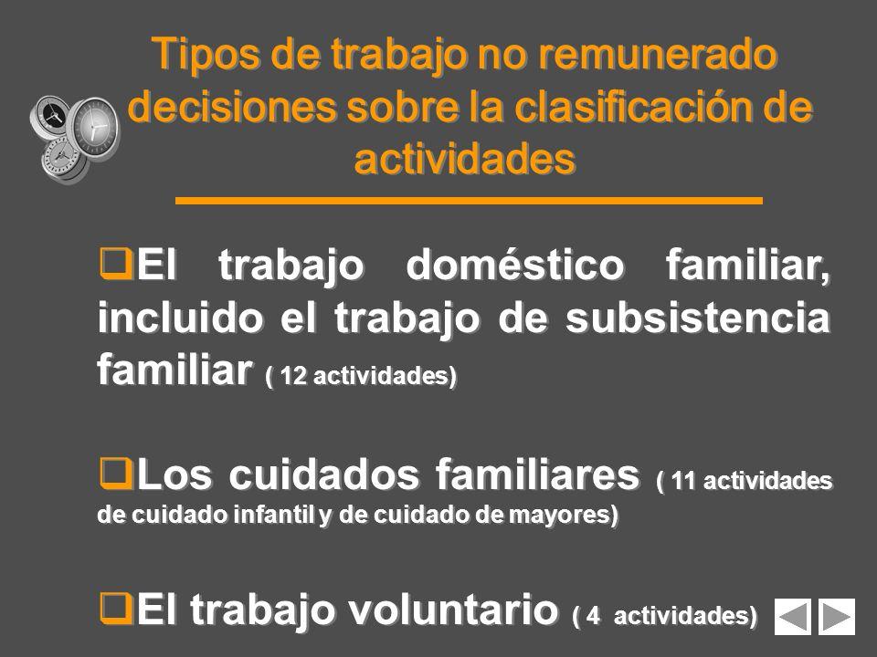 Tipos de trabajo no remunerado decisiones sobre la clasificación de actividades El trabajo doméstico familiar, incluido el trabajo de subsistencia fam