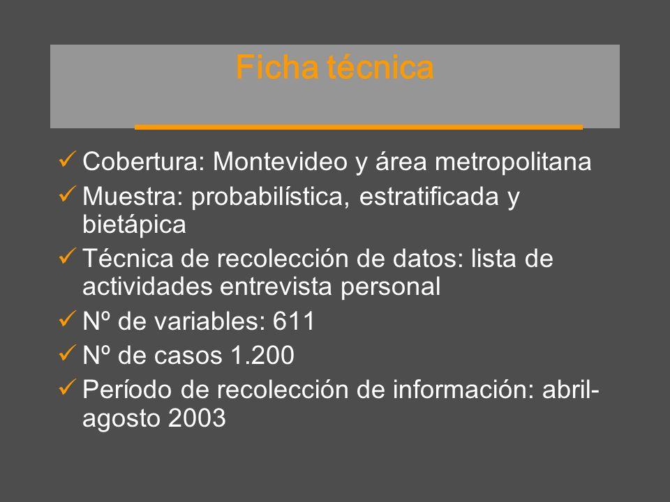 Ficha técnica Cobertura: Montevideo y área metropolitana Muestra: probabilística, estratificada y bietápica Técnica de recolección de datos: lista de