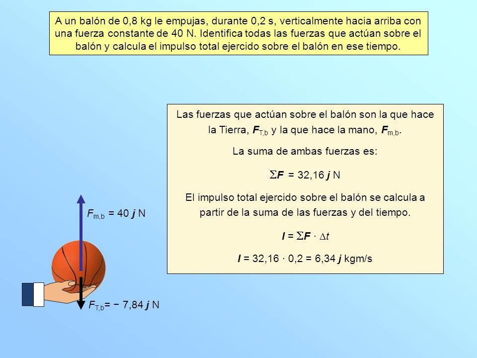 A un balón de 0,8 kg le empujas, durante 0,2 s, verticalmente hacia arriba con una fuerza constante de 40 N. Identifica todas las fuerzas que actúan s