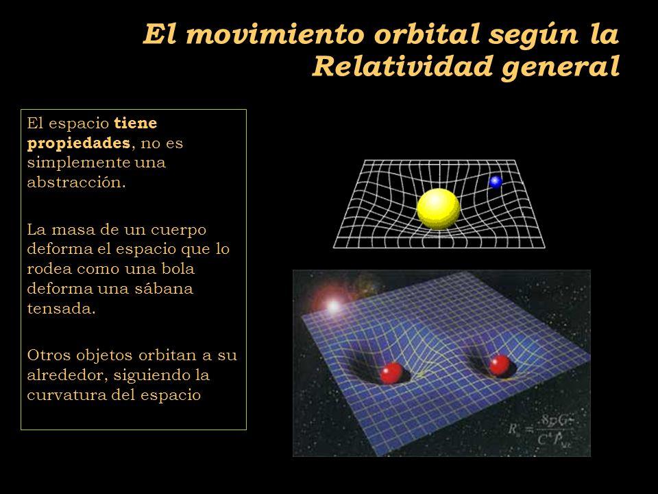 2011-04 Física moderna, Cosmología y Doctrina Secreta El espacio tiene propiedades, no es simplemente una abstracción.