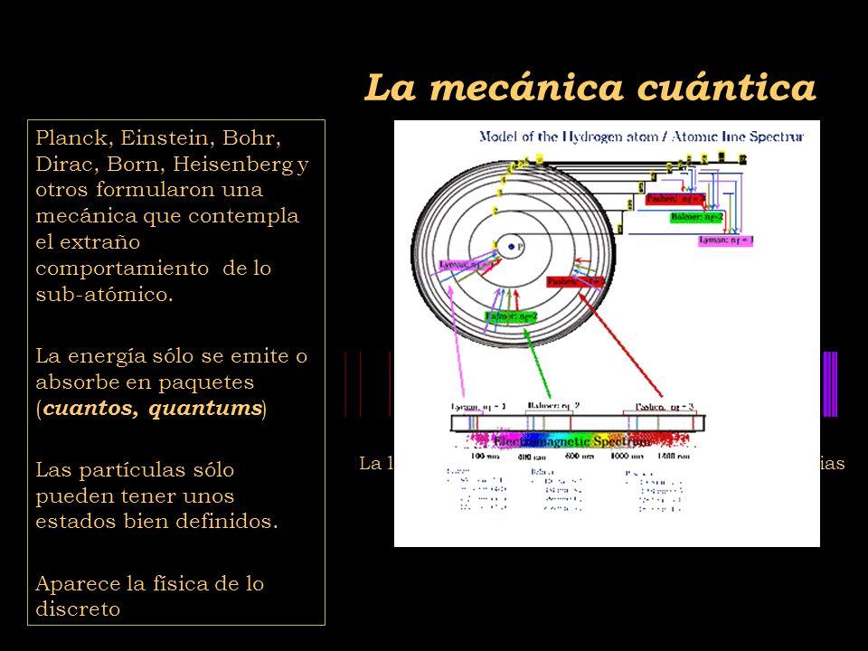 2011-04 Física moderna, Cosmología y Doctrina Secreta La mecánica cuántica Planck, Einstein, Bohr, Dirac, Born, Heisenberg y otros formularon una mecánica que contempla el extraño comportamiento de lo sub-atómico.
