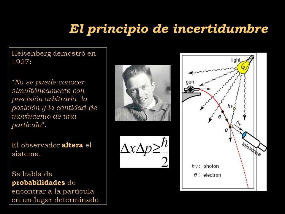2011-04 Física moderna, Cosmología y Doctrina Secreta El principio de incertidumbre Heisenberg demostró en 1927: No se puede conocer simultáneamente con precisión arbitraria la posición y la cantidad de movimiento de una partícula .