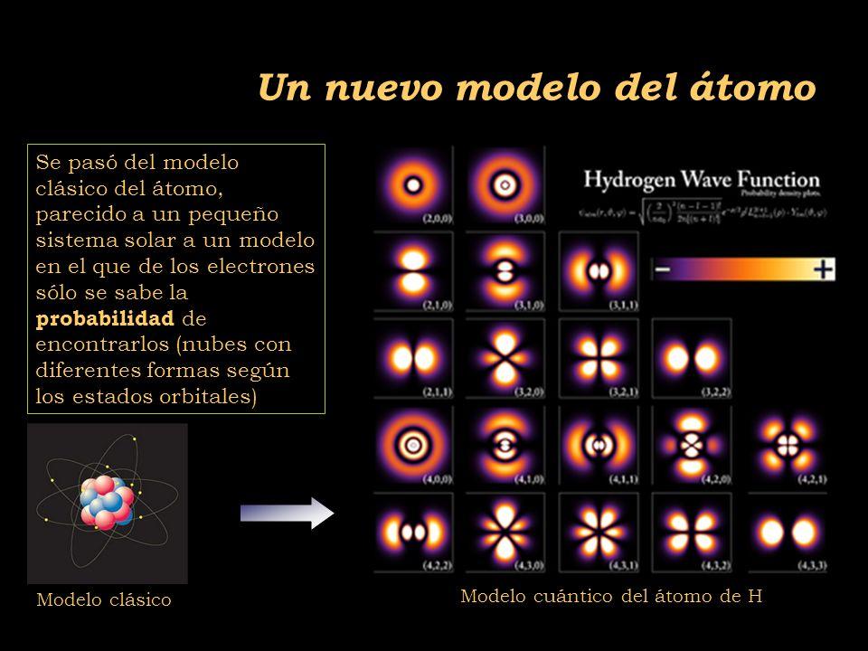 2011-04 Física moderna, Cosmología y Doctrina Secreta Un nuevo modelo del átomo Se pasó del modelo clásico del átomo, parecido a un pequeño sistema solar a un modelo en el que de los electrones sólo se sabe la probabilidad de encontrarlos (nubes con diferentes formas según los estados orbitales) Modelo clásico Modelo cuántico del átomo de H
