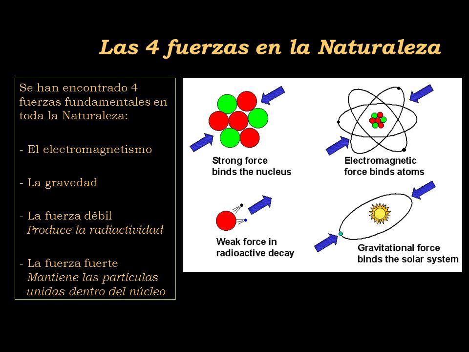 2011-04 Física moderna, Cosmología y Doctrina Secreta Las 4 fuerzas en la Naturaleza Se han encontrado 4 fuerzas fundamentales en toda la Naturaleza: - El electromagnetismo - La gravedad - La fuerza débil Produce la radiactividad - La fuerza fuerte Mantiene las partículas unidas dentro del núcleo