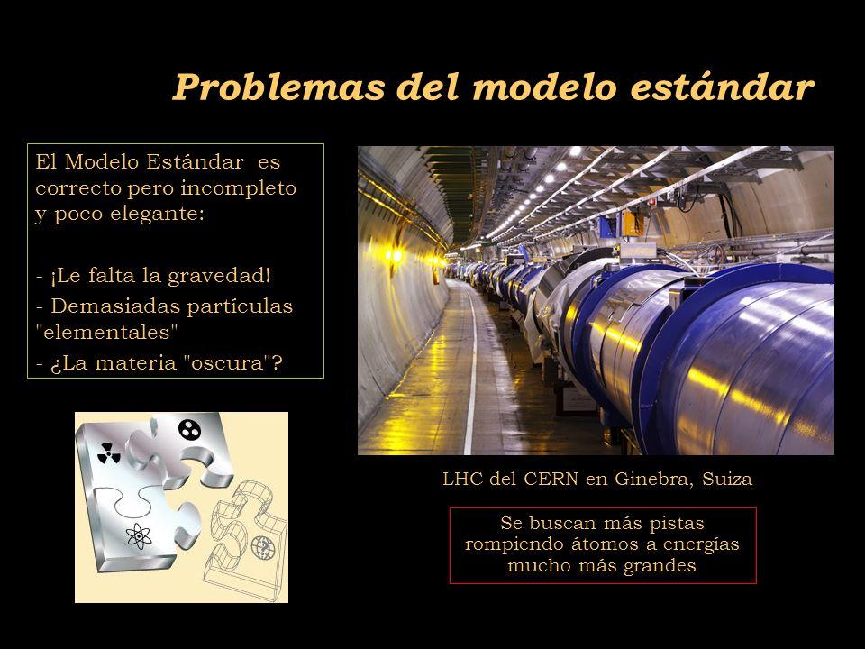 2011-04 Física moderna, Cosmología y Doctrina Secreta Problemas del modelo estándar El Modelo Estándar es correcto pero incompleto y poco elegante: - ¡Le falta la gravedad.