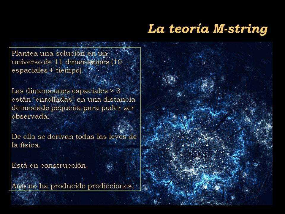 2011-04 Física moderna, Cosmología y Doctrina Secreta La teoría M-string Plantea una solución en un universo de 11 dimensiones (10 espaciales + tiempo) Las dimensiones espaciales > 3 están enrolladas en una distancia demasiado pequeña para poder ser observada.