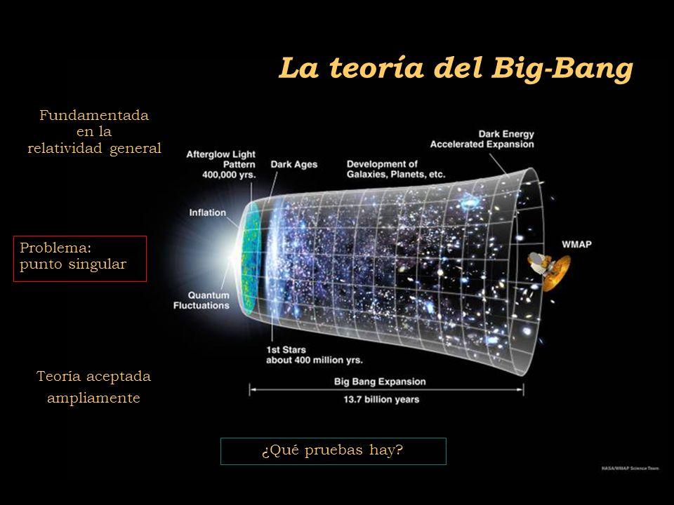 2011-04 Física moderna, Cosmología y Doctrina Secreta La teoría del Big-Bang ¿Qué pruebas hay.