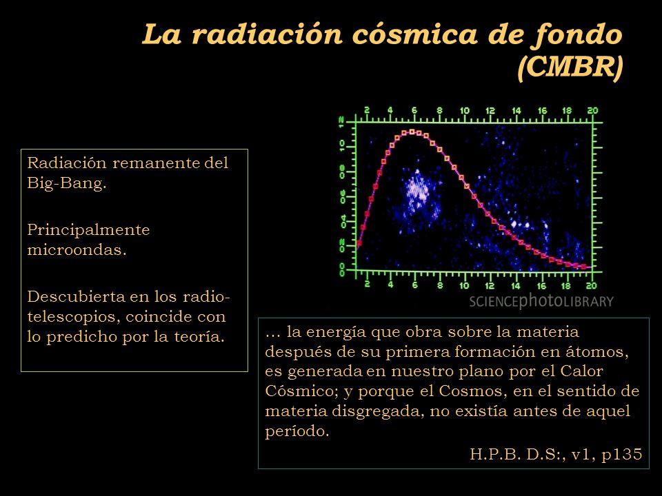 2011-04 Física moderna, Cosmología y Doctrina Secreta La radiación cósmica de fondo (CMBR) Radiación remanente del Big-Bang.