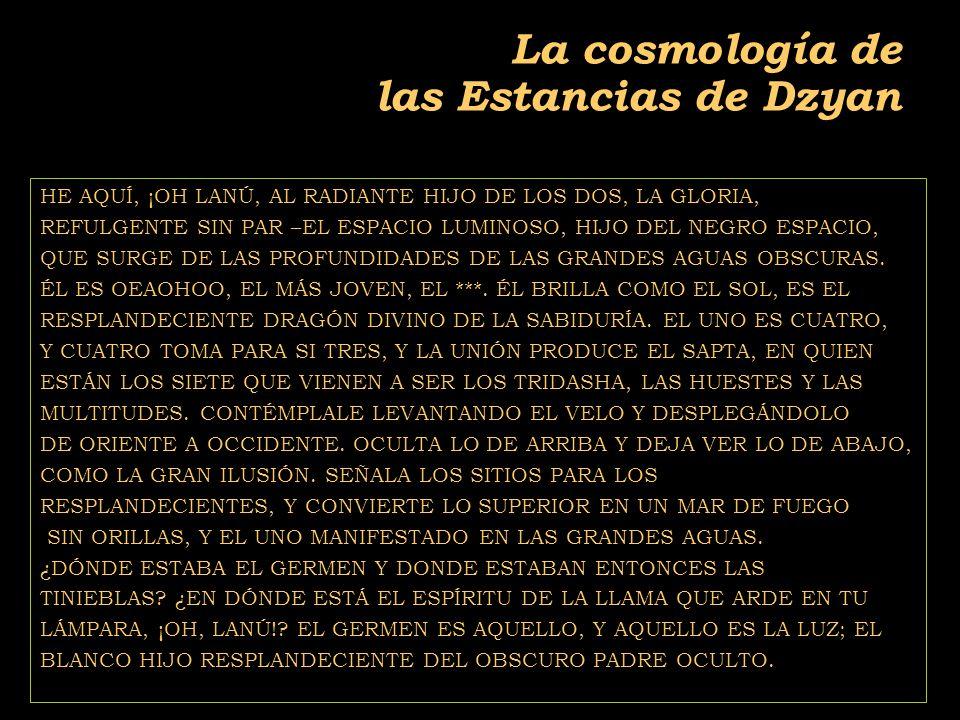 2011-04 Física moderna, Cosmología y Doctrina Secreta La cosmología de las Estancias de Dzyan HE AQUÍ, ¡OH LANÚ, AL RADIANTE HIJO DE LOS DOS, LA GLORIA, REFULGENTE SIN PAR –EL ESPACIO LUMINOSO, HIJO DEL NEGRO ESPACIO, QUE SURGE DE LAS PROFUNDIDADES DE LAS GRANDES AGUAS OBSCURAS.