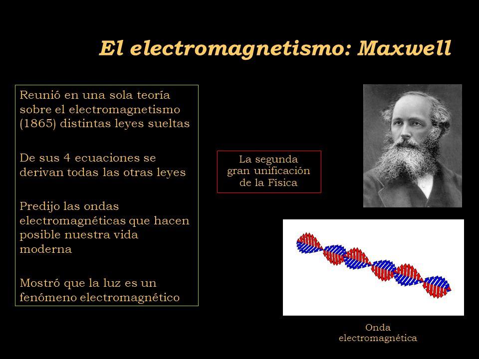 2011-04 Física moderna, Cosmología y Doctrina Secreta El electromagnetismo: Maxwell Reunió en una sola teoría sobre el electromagnetismo (1865) distintas leyes sueltas De sus 4 ecuaciones se derivan todas las otras leyes Predijo las ondas electromagnéticas que hacen posible nuestra vida moderna Mostró que la luz es un fenómeno electromagnético Onda electromagnética La segunda gran unificación de la Física