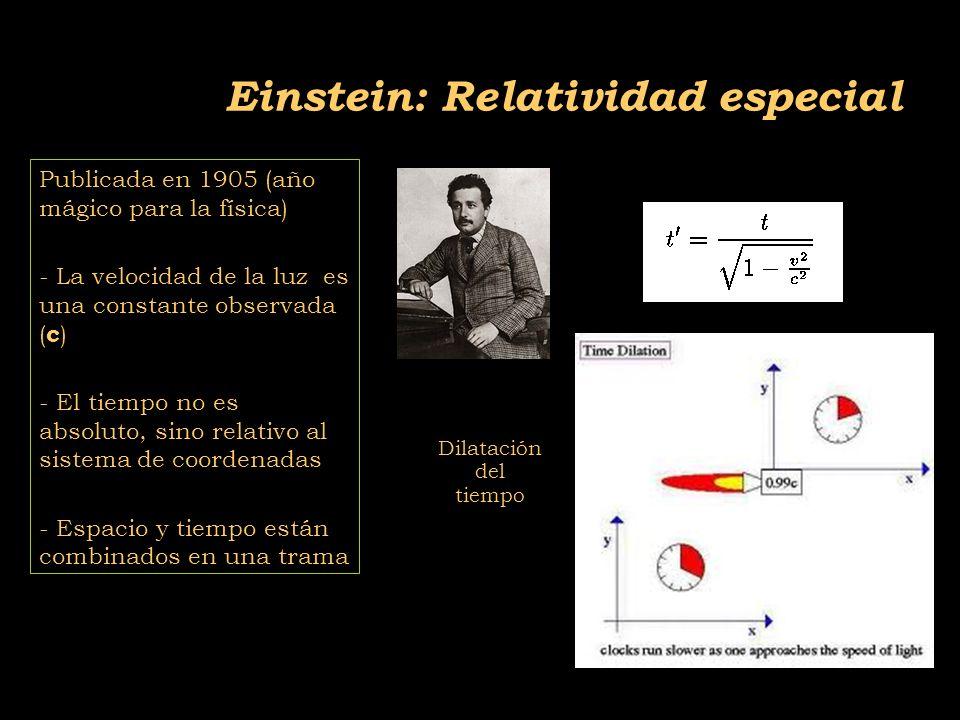 2011-04 Física moderna, Cosmología y Doctrina Secreta Preguntas en la mecánica cuántica (1) ¿Es el Universo determinista o probabilístico.