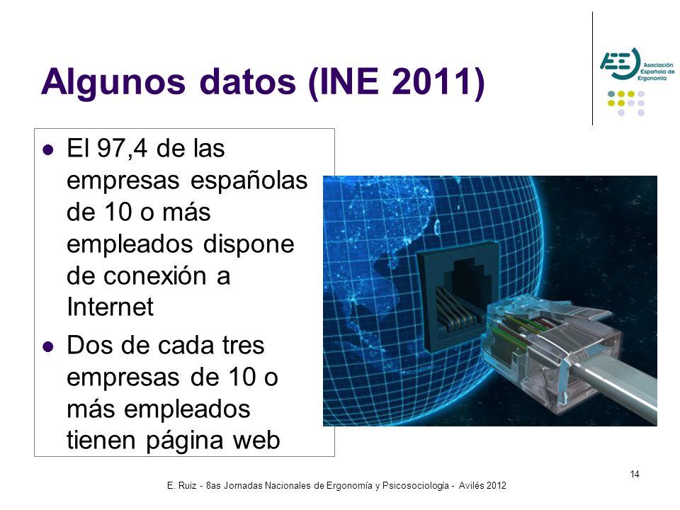 E. Ruiz - 8as Jornadas Nacionales de Ergonomía y Psicosociología - Avilés 2012 14 Algunos datos (INE 2011) El 97,4 de las empresas españolas de 10 o m