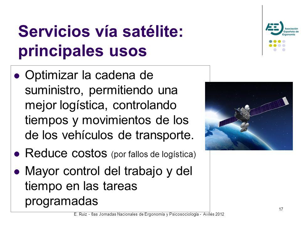 E. Ruiz - 8as Jornadas Nacionales de Ergonomía y Psicosociología - Avilés 2012 17 Servicios vía satélite: principales usos Optimizar la cadena de sumi