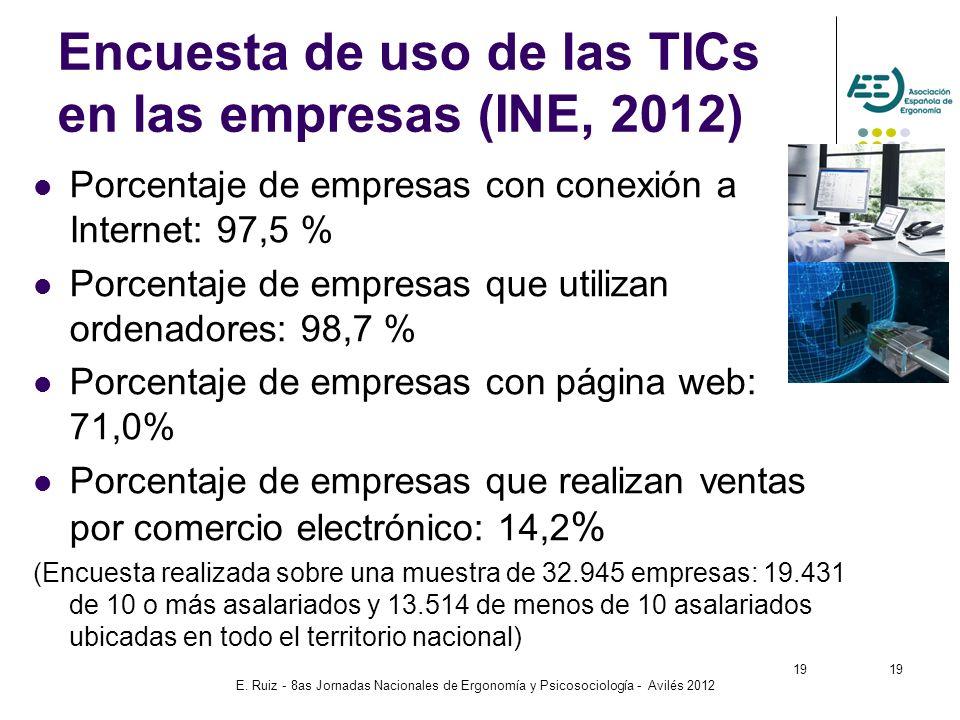 E. Ruiz - 8as Jornadas Nacionales de Ergonomía y Psicosociología - Avilés 2012 19 Encuesta de uso de las TICs en las empresas (INE, 2012) 19 Porcentaj