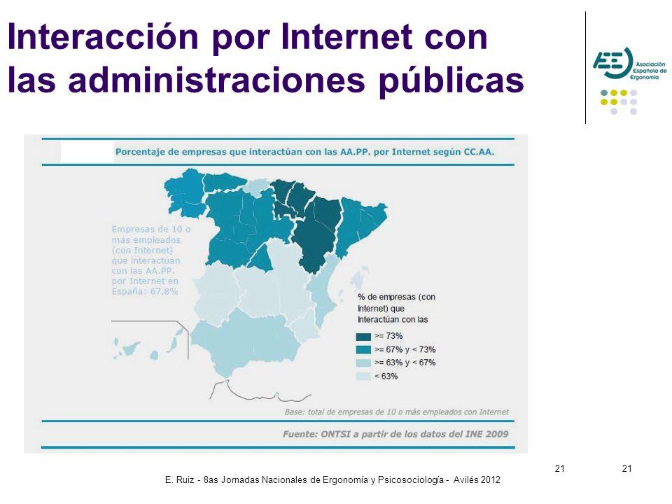 E. Ruiz - 8as Jornadas Nacionales de Ergonomía y Psicosociología - Avilés 2012 21 Interacción por Internet con las administraciones públicas