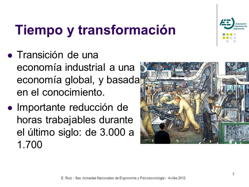 E. Ruiz - 8as Jornadas Nacionales de Ergonomía y Psicosociología - Avilés 2012 3 Tiempo y transformación Transición de una economía industrial a una e