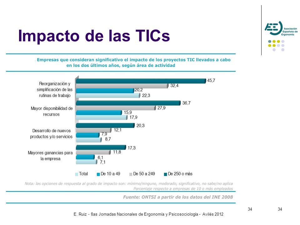 E. Ruiz - 8as Jornadas Nacionales de Ergonomía y Psicosociología - Avilés 2012 34 Impacto de las TICs 34