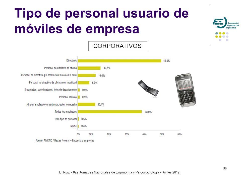 E. Ruiz - 8as Jornadas Nacionales de Ergonomía y Psicosociología - Avilés 2012 36 Tipo de personal usuario de móviles de empresa CORPORATIVOS