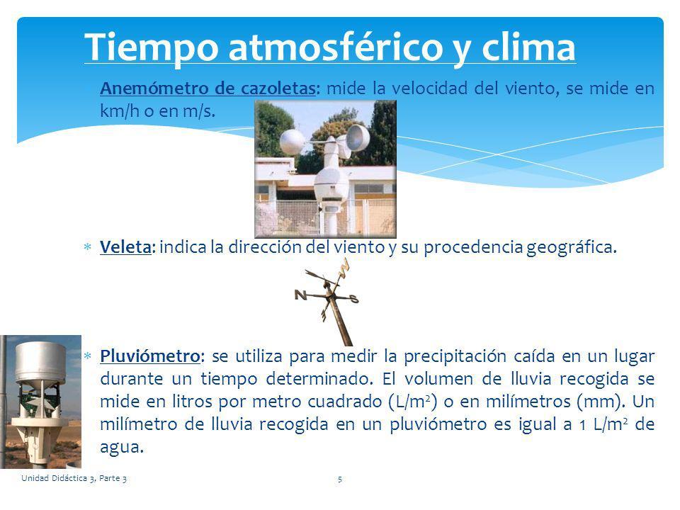 Para tener una idea intuitiva e inmediata del clima de un lugar se realizan los climogramas que son gráficos en los que se representan simultáneamente los valores de temperatura media mensual mediante una línea y los de precipitaciones mensuales medias mediante barras verticales para los doce meses del año.