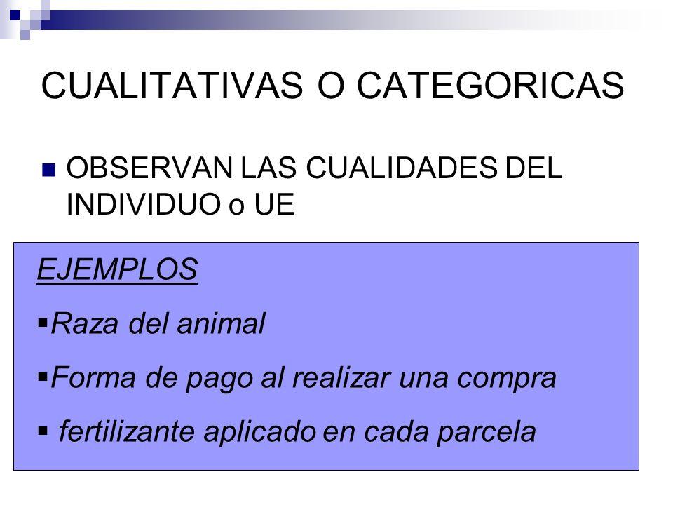 CUALITATIVAS O CATEGORICAS OBSERVAN LAS CUALIDADES DEL INDIVIDUO o UE EJEMPLOS Raza del animal Forma de pago al realizar una compra fertilizante aplic