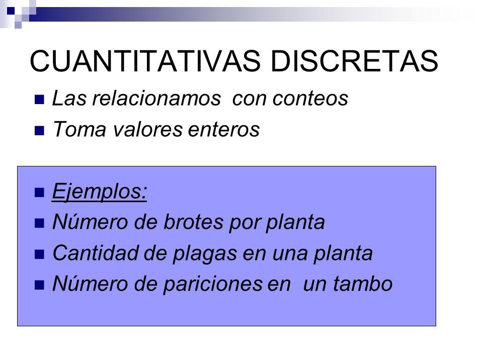 CUANTITATIVAS DISCRETAS Las relacionamos con conteos Toma valores enteros Ejemplos: Número de brotes por planta Cantidad de plagas en una planta Númer