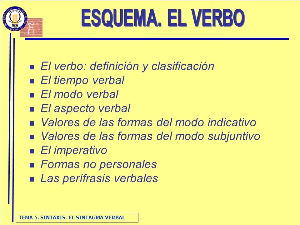 TEMA 5. SINTAXIS. EL SINTAGMA VERBAL El verbo: definición y clasificación El tiempo verbal El modo verbal El aspecto verbal Valores de las formas del