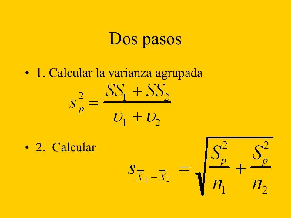 Dos pasos 1. Calcular la varianza agrupada 2. Calcular