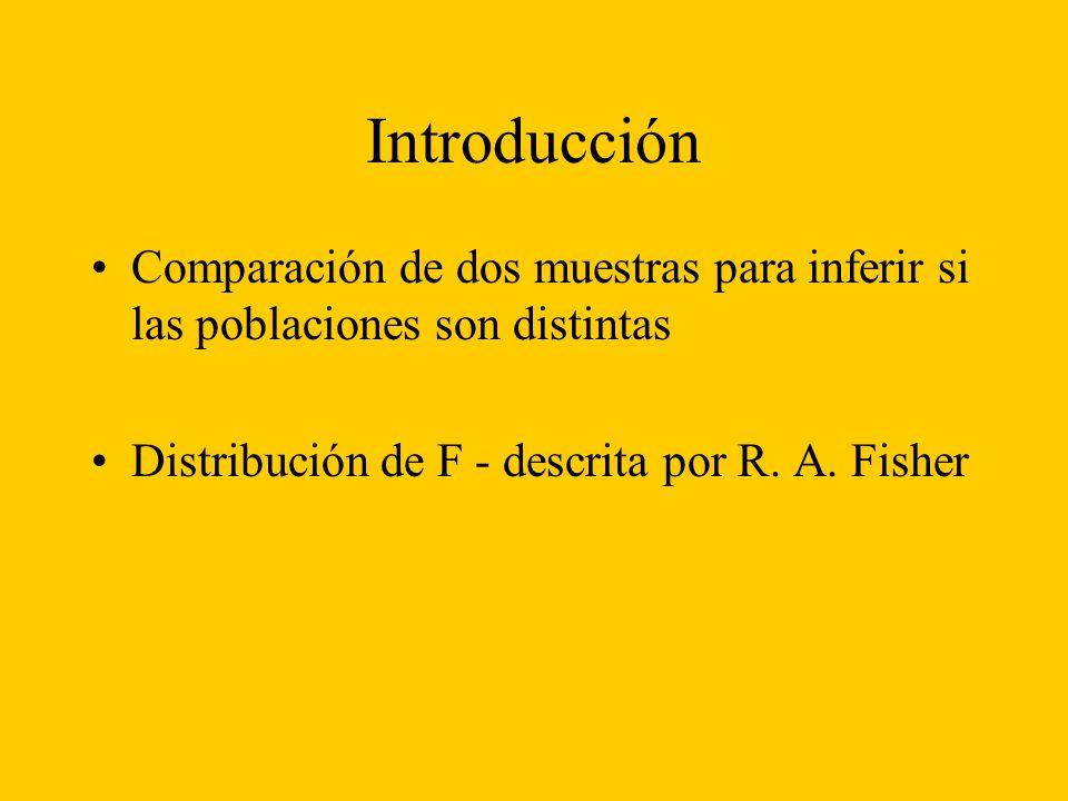 Introducción Comparación de dos muestras para inferir si las poblaciones son distintas Distribución de F - descrita por R.