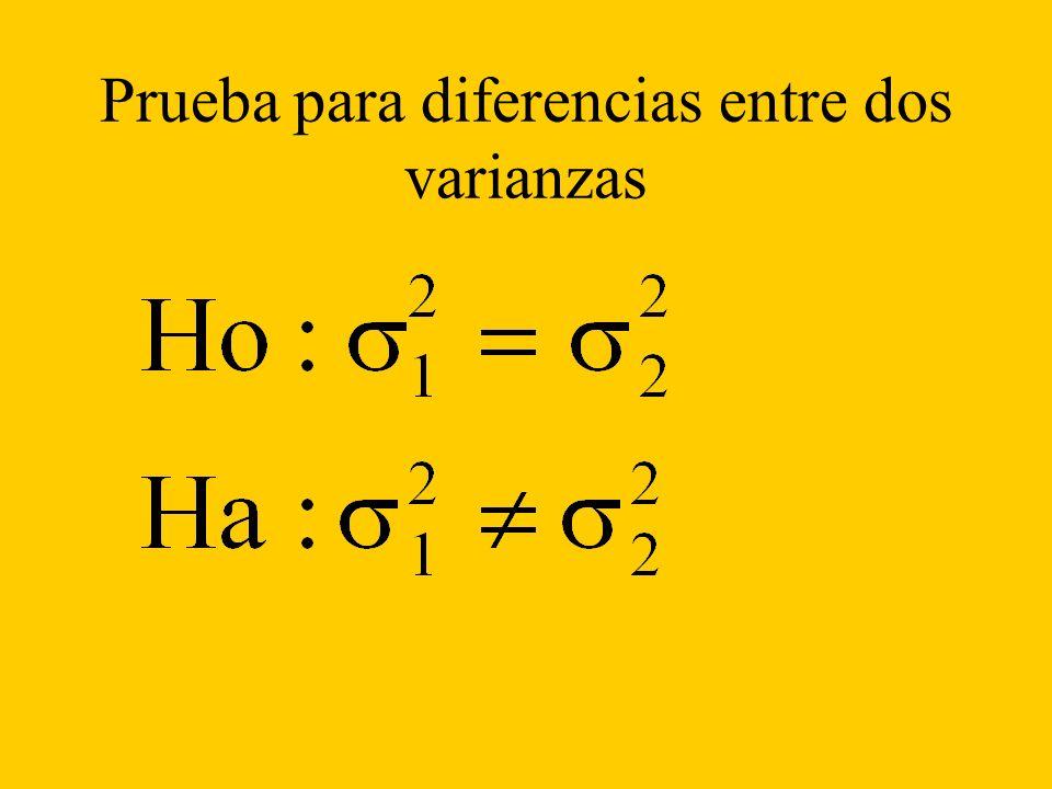 Prueba para diferencias entre dos varianzas