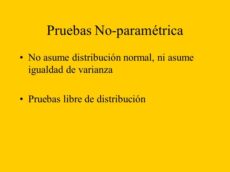 Pruebas No-paramétrica No asume distribución normal, ni asume igualdad de varianza Pruebas libre de distribución