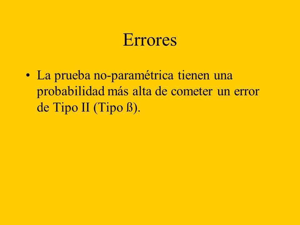 Errores La prueba no-paramétrica tienen una probabilidad más alta de cometer un error de Tipo II (Tipo ß).